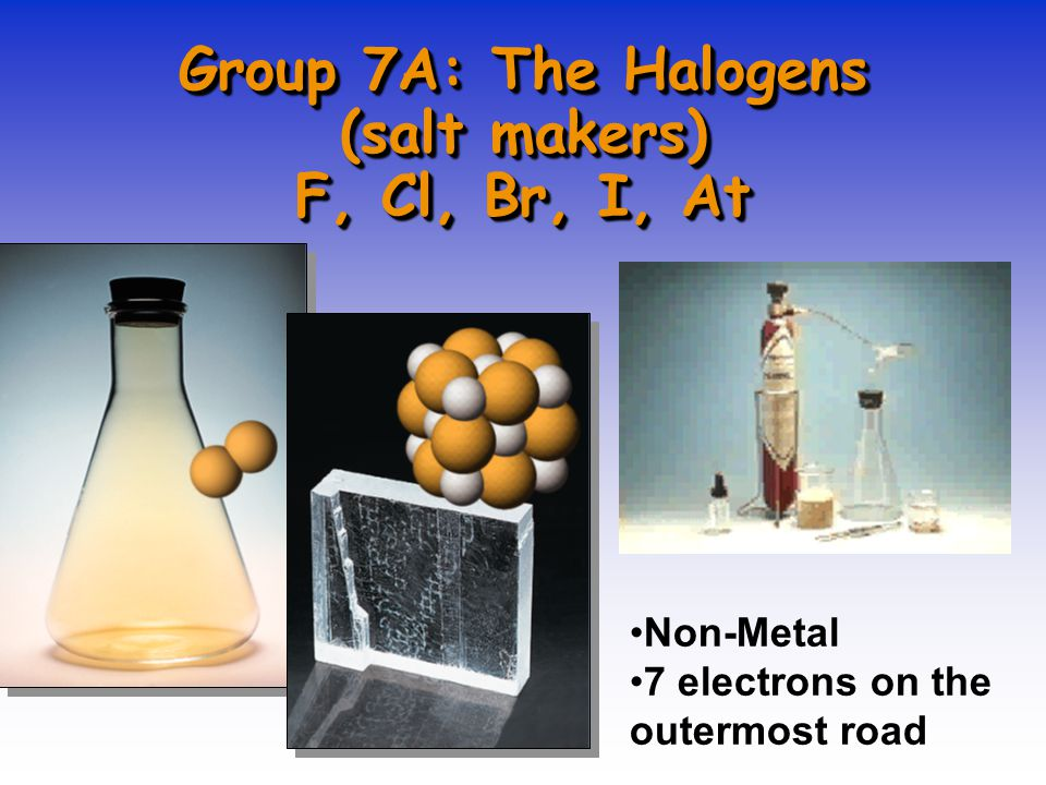 Group 7A: The Halogens (salt makers) F, Cl, Br, I, At Non-Metal 7 electrons on the outermost road