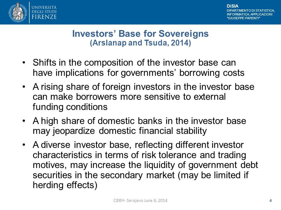 DiSIA DIPARTIMENTO DI STATISTICA, INFORMATICA, APPLICAZIONI GIUSEPPE PARENTI Monitoring Investors' Base Composition CBBH – Sarajevo June 6, 2014 5