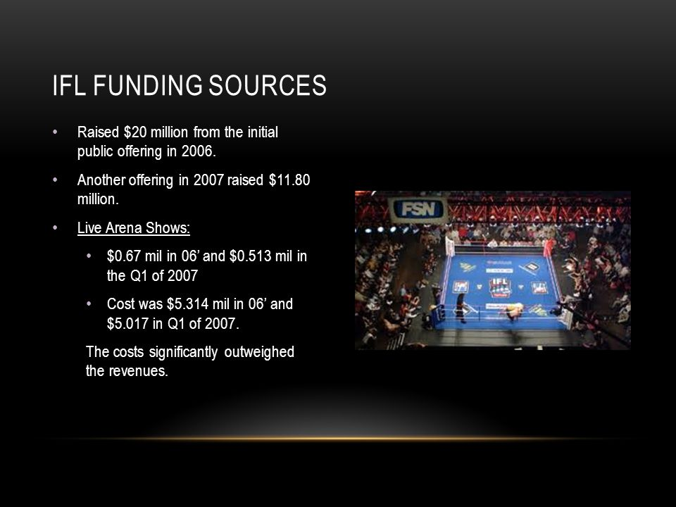 Raised $20 million from the initial public offering in 2006. Another offering in 2007 raised $11.80 million. Live Arena Shows: $0.67 mil in 06' and $0