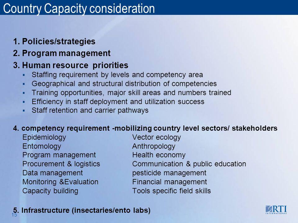 RTI International 15 Country Capacity consideration 1. Policies/strategies 2. Program management 3. Human resource priorities  Staffing requirement b