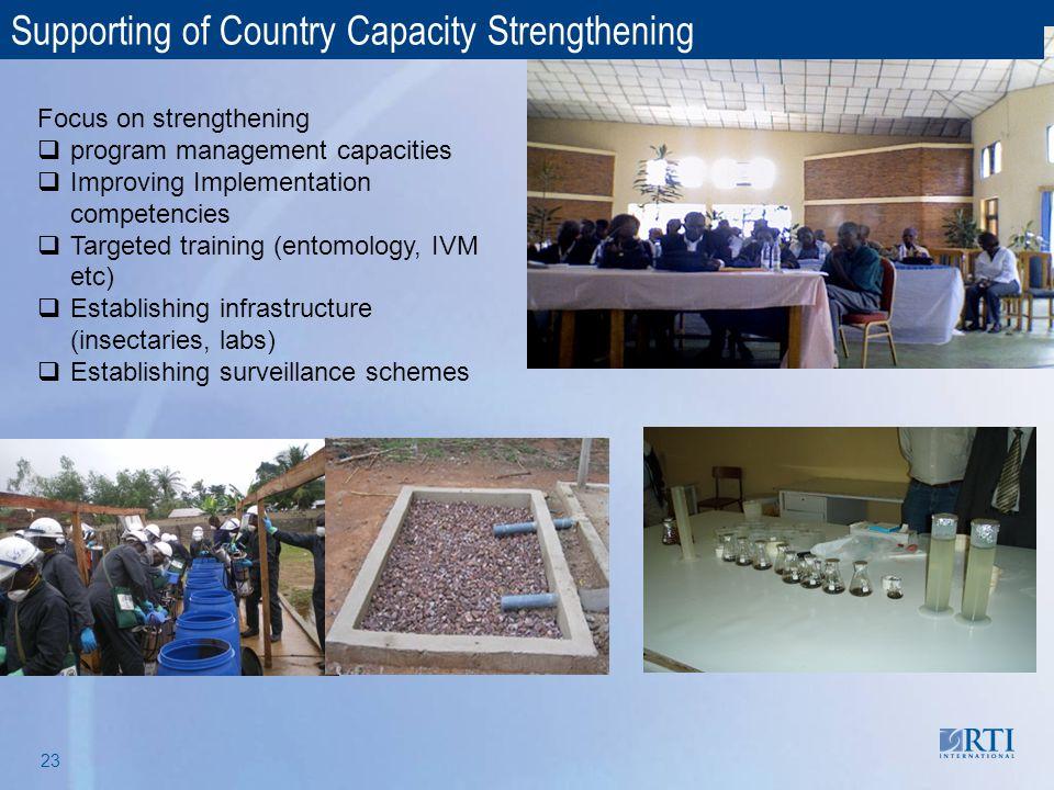 RTI International 23 Focus on strengthening  program management capacities  Improving Implementation competencies  Targeted training (entomology, I