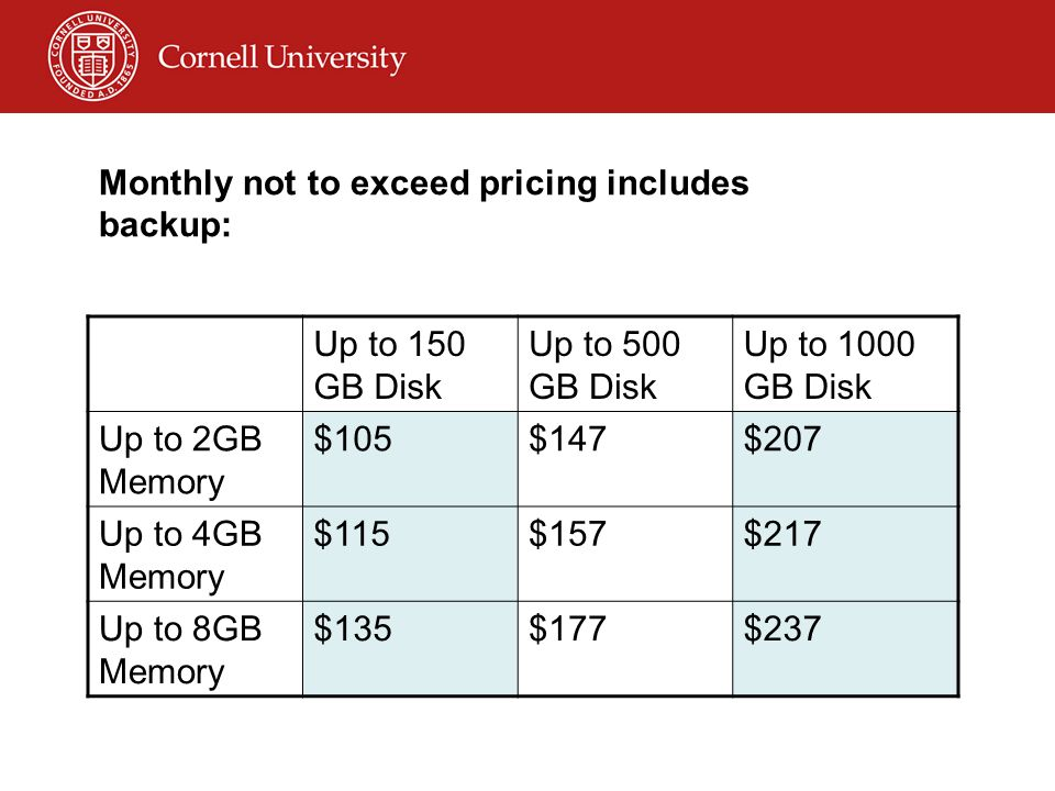 Monthly not to exceed pricing includes backup: Up to 150 GB Disk Up to 500 GB Disk Up to 1000 GB Disk Up to 2GB Memory $105$147$207 Up to 4GB Memory $115$157$217 Up to 8GB Memory $135$177$237