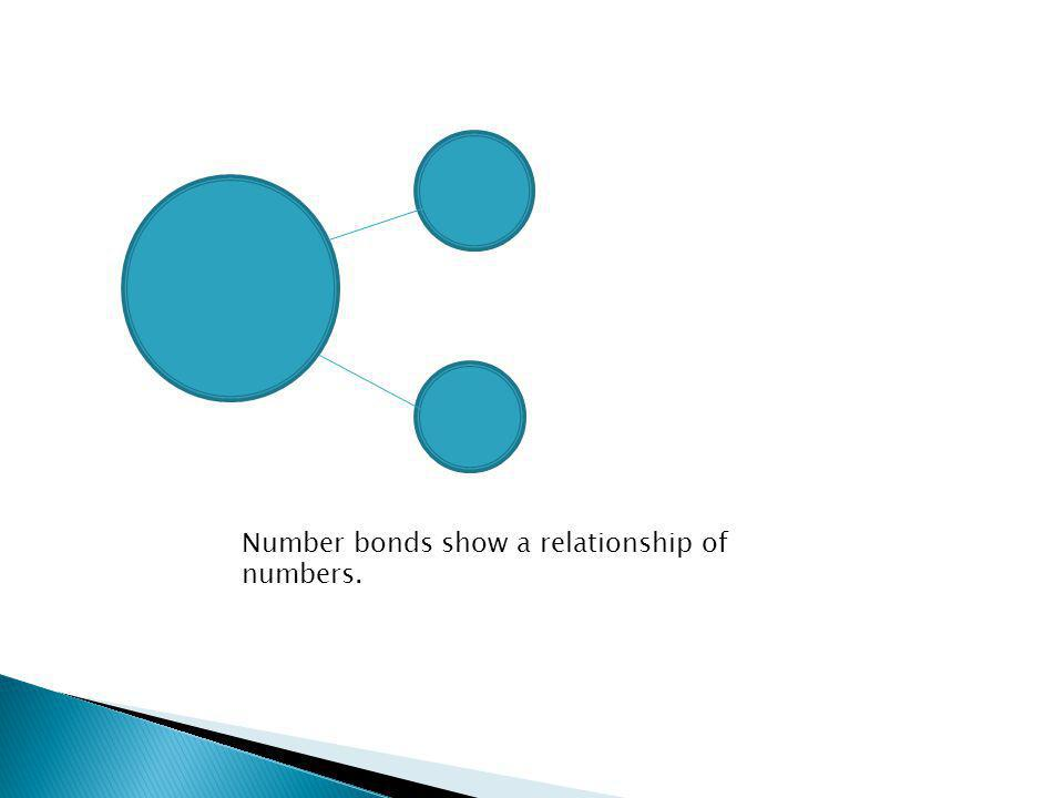 Mental Subtraction: Strategy Two: Make a number bond by rounding up.