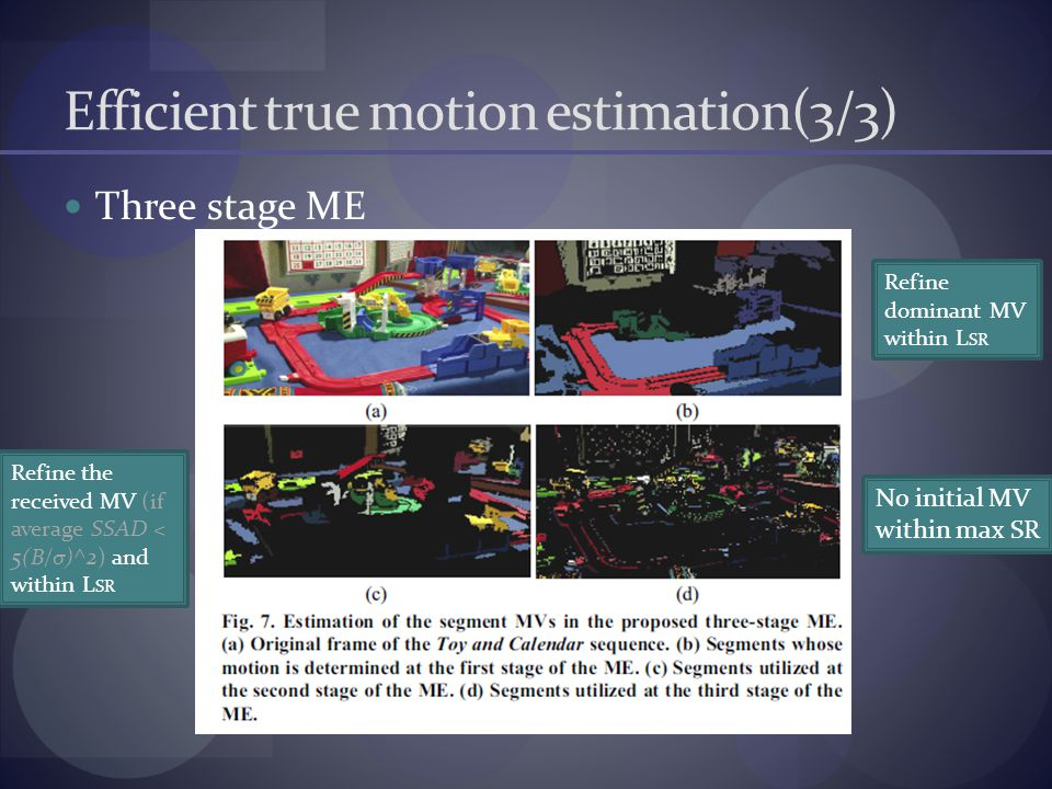 Efficient true motion estimation(3/3) Three stage ME Refine dominant MV within L SR Refine the received MV (if average SSAD < 5(B/σ)^2) and within L SR No initial MV within max SR