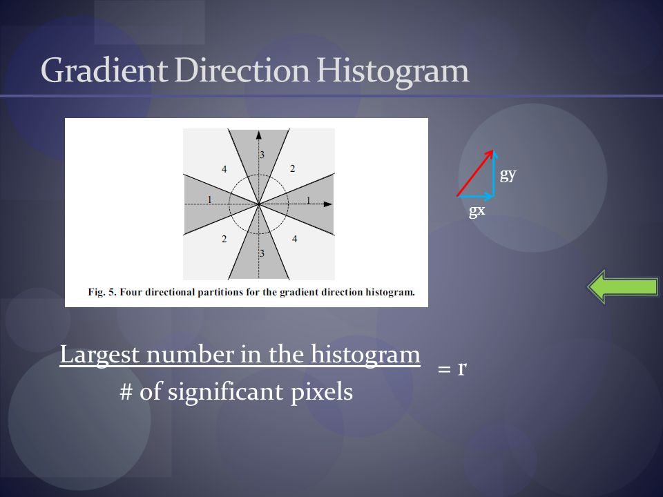 Gradient Direction Histogram Largest number in the histogram # of significant pixels gx gy = r
