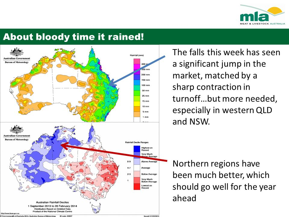 About bloody time it rained! The falls this week has seen a significant jump in the market, matched by a sharp contraction in turnoff…but more needed,