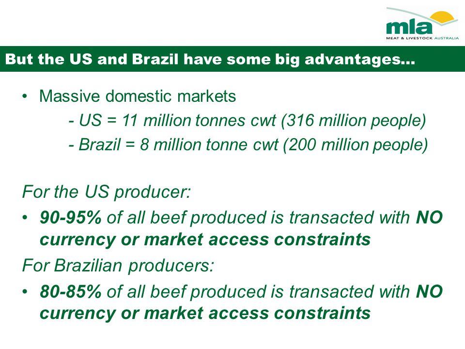 But the US and Brazil have some big advantages… Massive domestic markets - US = 11 million tonnes cwt (316 million people) - Brazil = 8 million tonne
