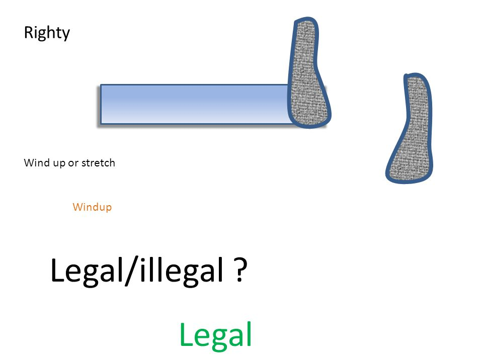 Legal/illegal Legal Righty Wind up or stretch Windup