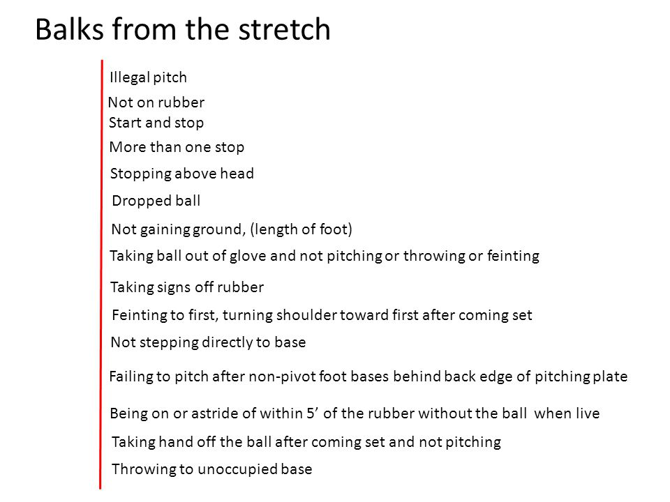 Start and stop Throwing to unoccupied base Illegal pitch Not on rubber More than one stop Dropped ball Not stepping directly to base Feinting to first
