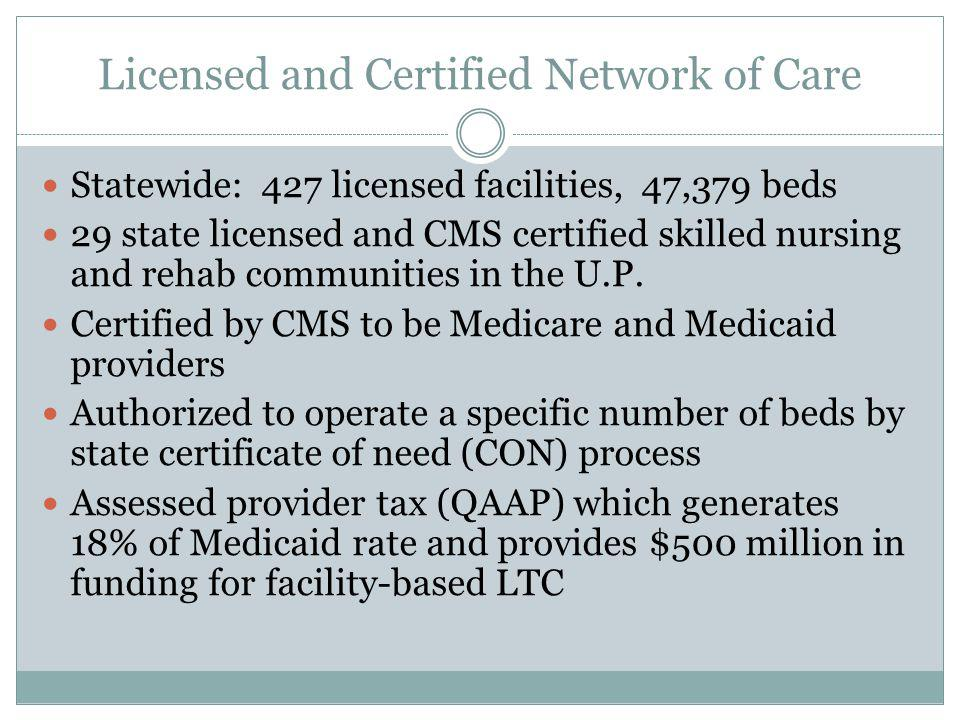 Licensed and Certified Network of Care Statewide: 427 licensed facilities, 47,379 beds 29 state licensed and CMS certified skilled nursing and rehab communities in the U.P.