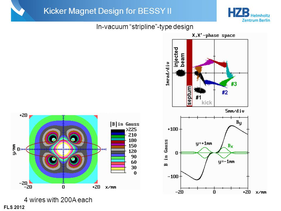 FLS 2012 Kicker Magnet Design for BESSY II 4 wires with 200A each In-vacuum stripline -type design