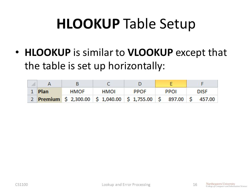 HLOOKUP Table Setup HLOOKUP is similar to VLOOKUP except that the table is set up horizontally: CS1100Lookup and Error Processing16
