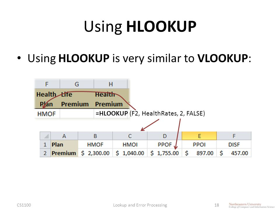 Using HLOOKUP Using HLOOKUP is very similar to VLOOKUP: CS1100Lookup and Error Processing18 =HLOOKUP (F2, HealthRates, 2, FALSE)