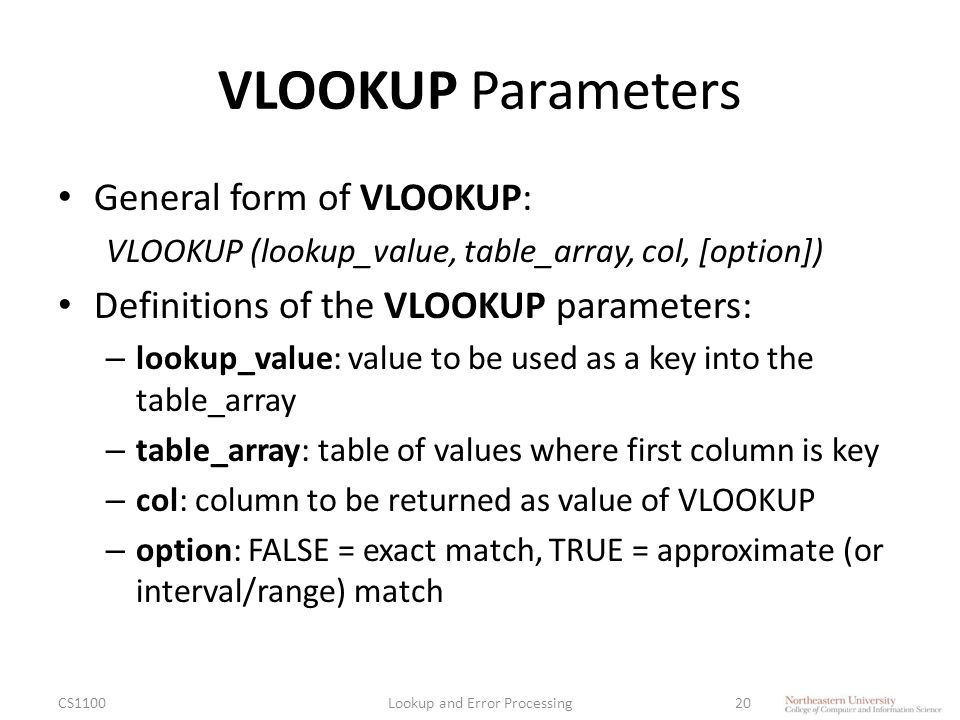 VLOOKUP Parameters General form of VLOOKUP: VLOOKUP (lookup_value, table_array, col, [option]) Definitions of the VLOOKUP parameters: – lookup_value: value to be used as a key into the table_array – table_array: table of values where first column is key – col: column to be returned as value of VLOOKUP – option: FALSE = exact match, TRUE = approximate (or interval/range) match CS1100Lookup and Error Processing20