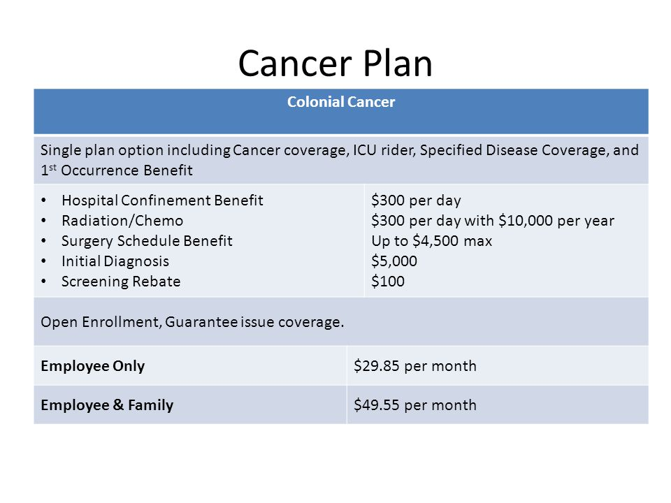 Cancer Plan Colonial Cancer Single plan option including Cancer coverage, ICU rider, Specified Disease Coverage, and 1 st Occurrence Benefit Hospital Confinement Benefit Radiation/Chemo Surgery Schedule Benefit Initial Diagnosis Screening Rebate $300 per day $300 per day with $10,000 per year Up to $4,500 max $5,000 $100 Open Enrollment, Guarantee issue coverage.
