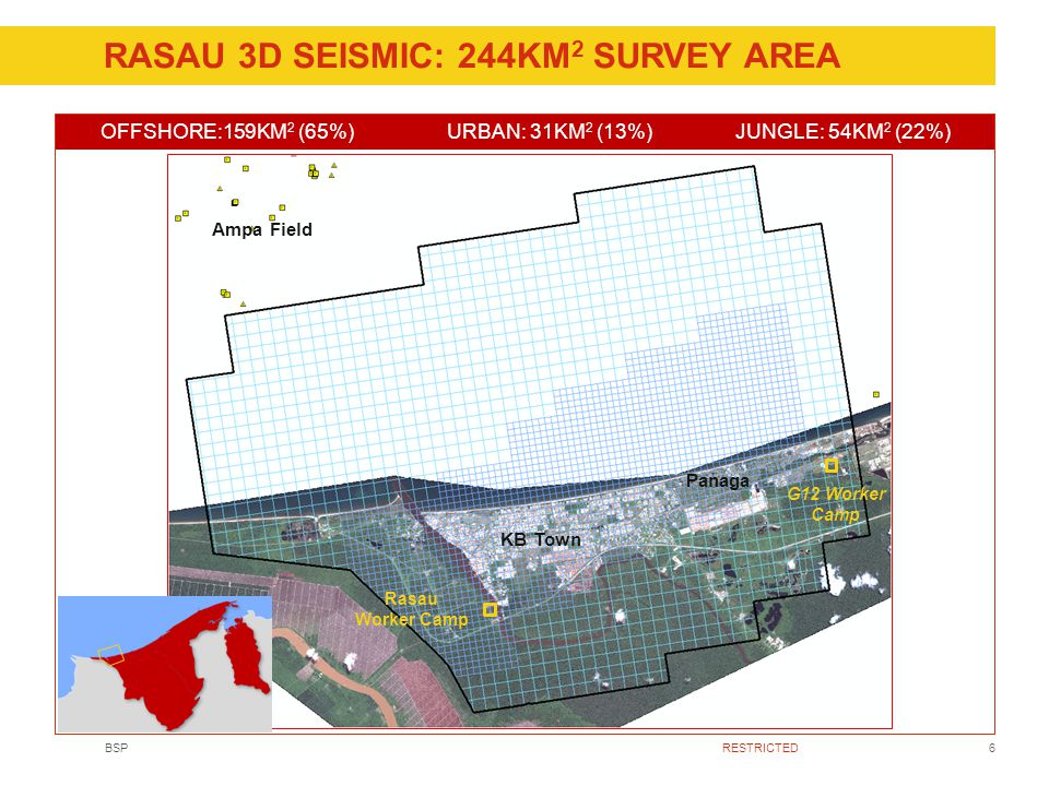 6RESTRICTED RASAU 3D SEISMIC: 244KM 2 SURVEY AREA OFFSHORE:159KM 2 (65%) URBAN: 31KM 2 (13%) JUNGLE: 54KM 2 (22%) Panaga KB Town BSP6 Rasau Worker Camp G12 Worker Camp Ampa Field