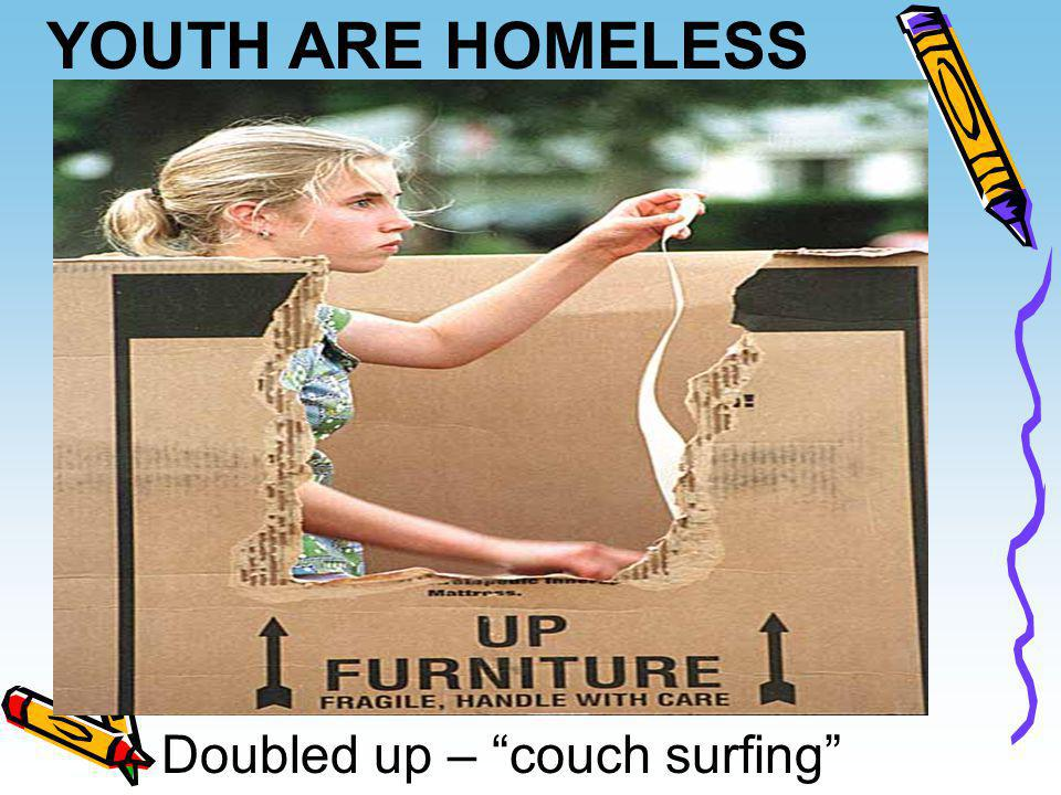 "YOUTH ARE HOMELESS Doubled up – ""couch surfing"""