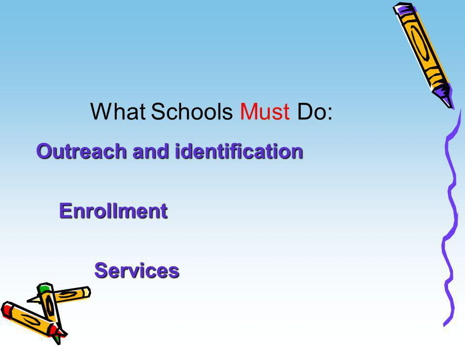 Outreach and identification Enrollment Enrollment Services Services What Schools Must Do: