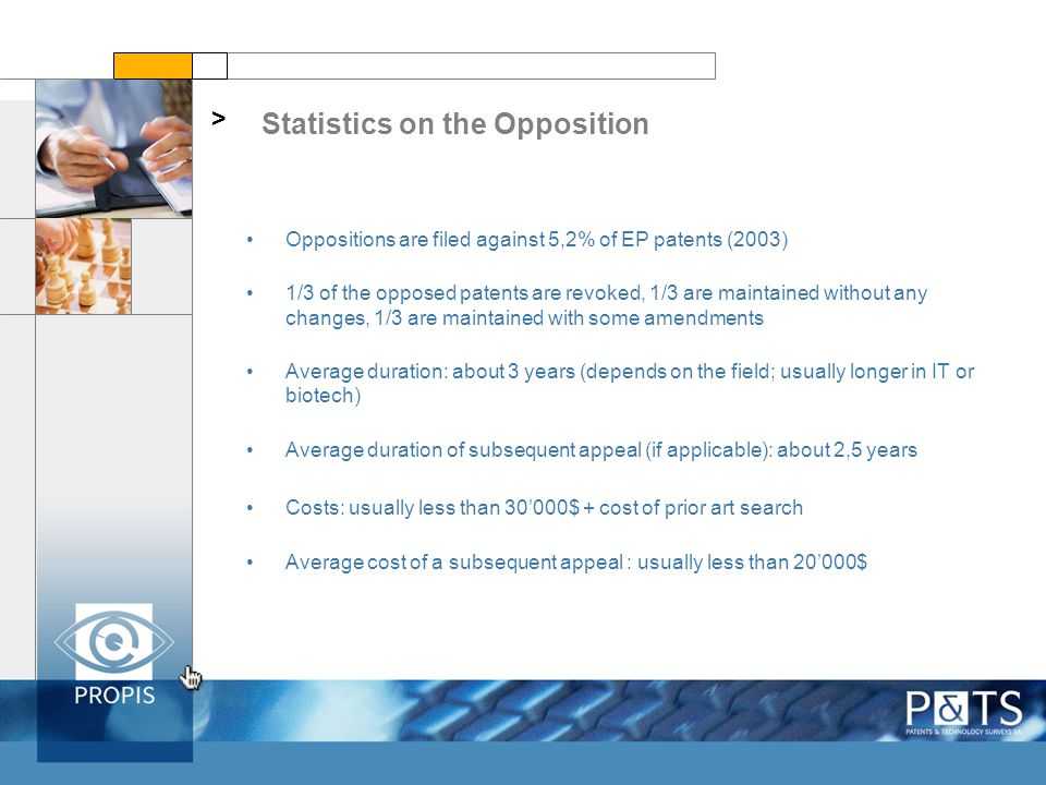 Statistics on the Opposition > Oppositions are filed against 5,2% of EP patents (2003) 1/3 of the opposed patents are revoked, 1/3 are maintained without any changes, 1/3 are maintained with some amendments Average duration: about 3 years (depends on the field; usually longer in IT or biotech) Average duration of subsequent appeal (if applicable): about 2,5 years Costs: usually less than 30'000$ + cost of prior art search Average cost of a subsequent appeal : usually less than 20'000$