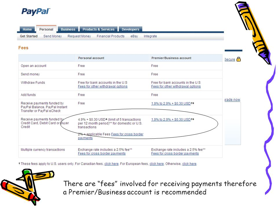 There are 3 different types of Pay Pal Accounts that can be used however use of Personal accounts is discouraged.