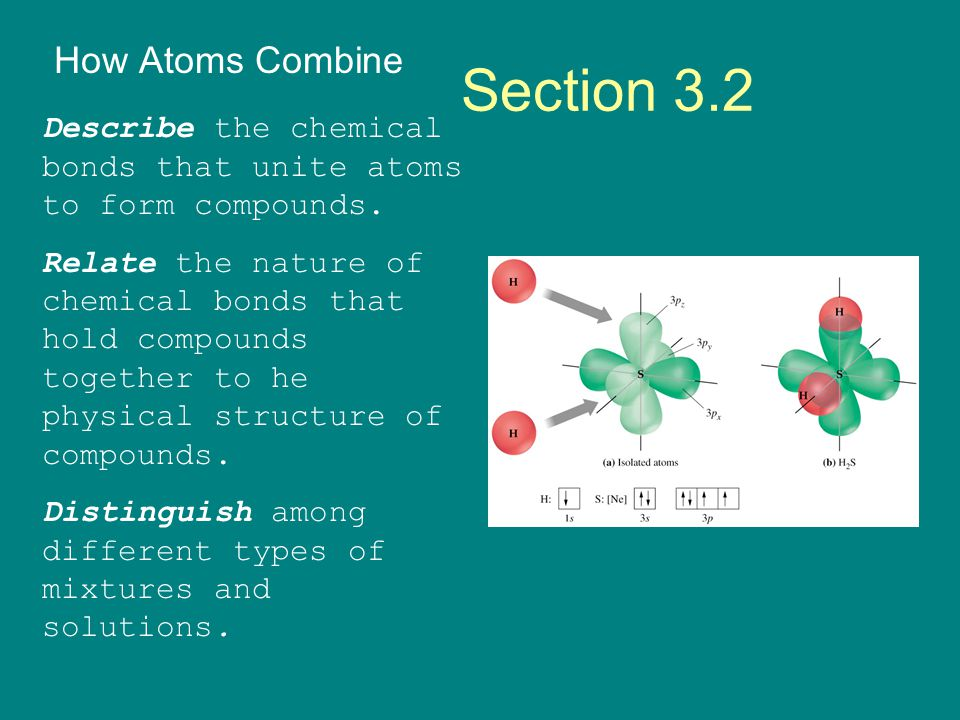 3.1 What are Elements ? Quiz (10 pts) Insert Quiz Here