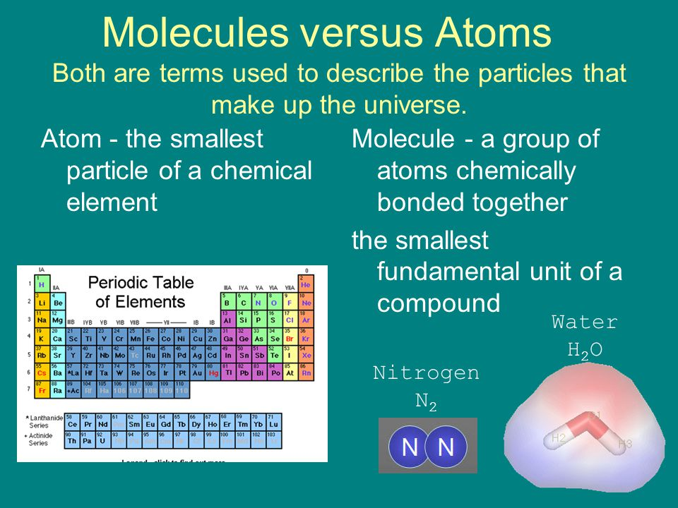 Section 3.2 How Atoms Combine Describe the chemical bonds that unite atoms to form compounds.