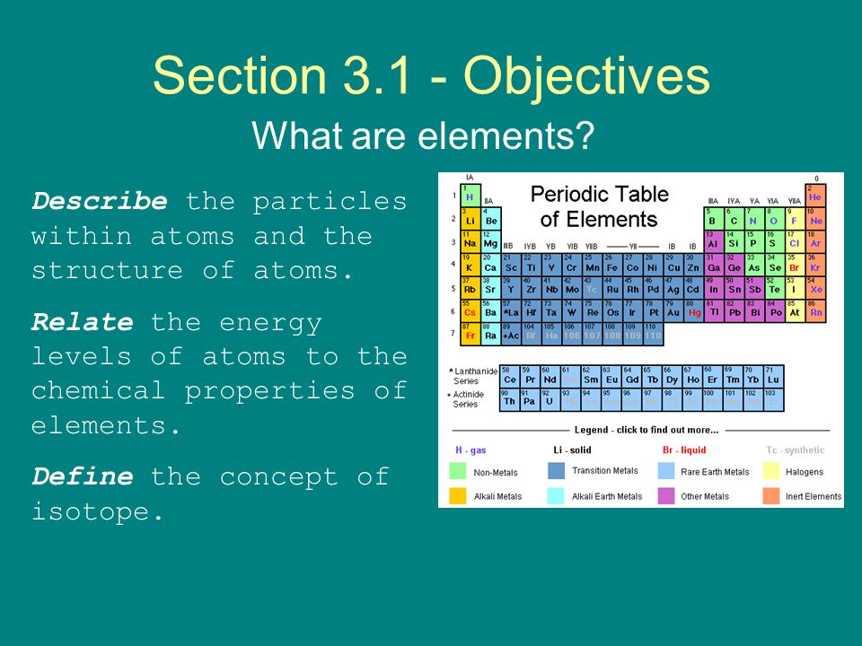 Chapter 3 Matter and Atomic Structure