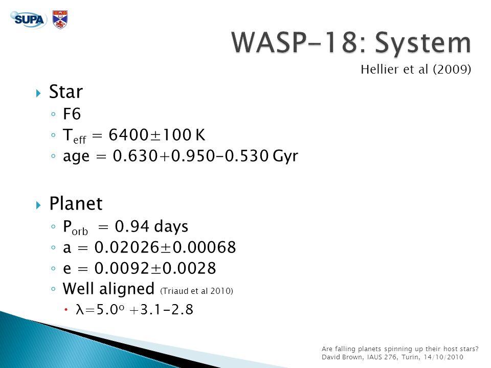  Star ◦ F6 ◦ T eff = 6400±100 K ◦ age = 0.630+0.950-0.530 Gyr  Planet ◦ P orb = 0.94 days ◦ a = 0.02026±0.00068 ◦ e = 0.0092±0.0028 ◦ Well aligned (Triaud et al 2010)  λ=5.0 o +3.1-2.8 Hellier et al (2009)