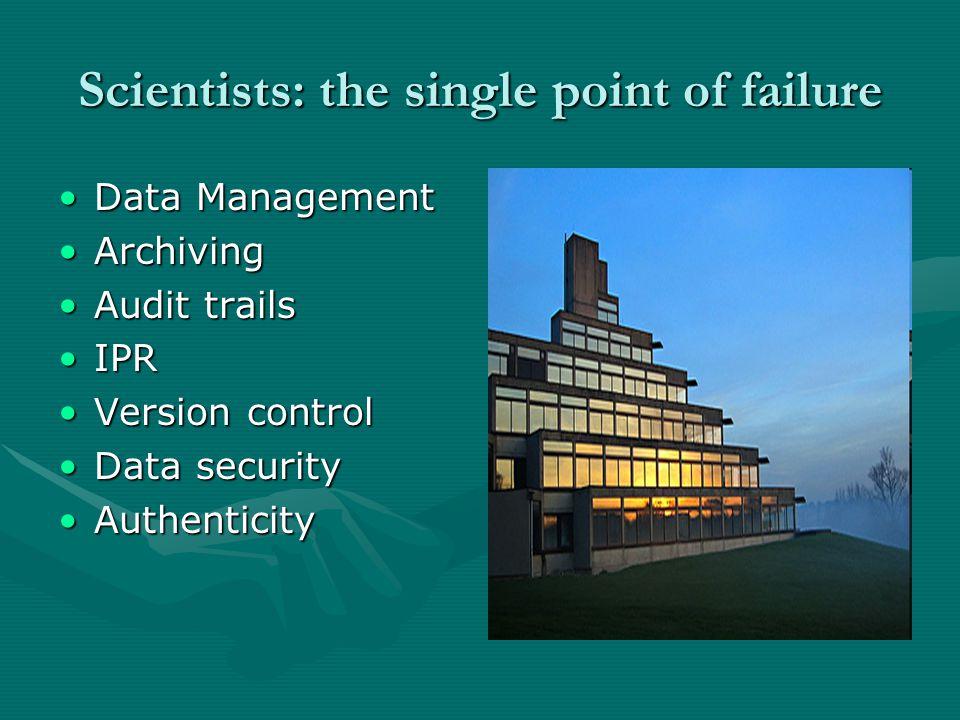 Scientists: the single point of failure Data ManagementData Management ArchivingArchiving Audit trailsAudit trails IPRIPR Version controlVersion control Data securityData security AuthenticityAuthenticity