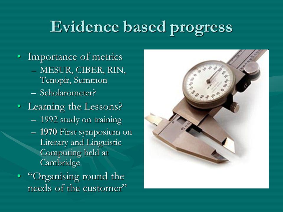 Evidence based progress Importance of metricsImportance of metrics –MESUR, CIBER, RIN, Tenopir, Summon –Scholarometer.