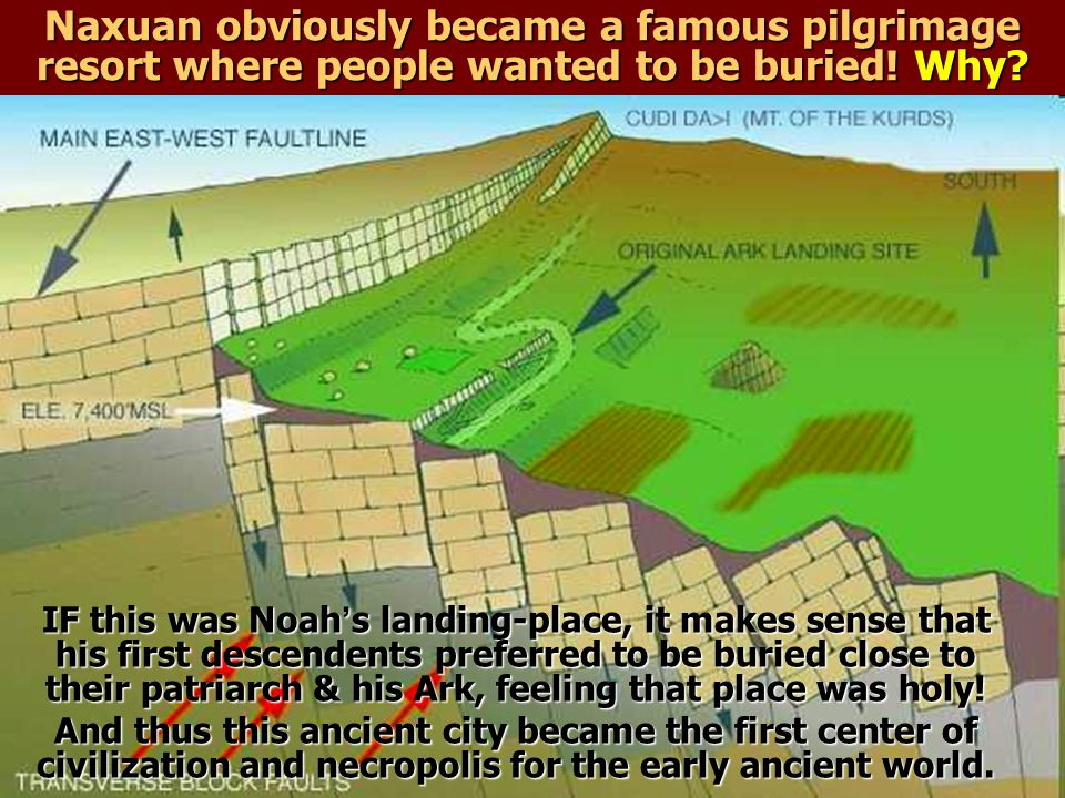Naxuan obviously became a famous pilgrimage resort where people wanted to be buried! Why? IF this was Noah ' s landing-place, it makes sense that his
