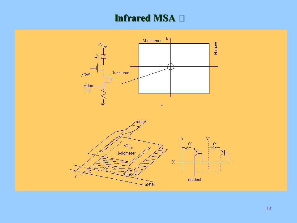 14 Infrared MSA