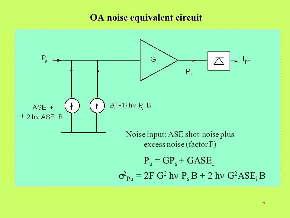 7 OA noise equivalent circuit Noise input: ASE shot-noise plus excess noise (factor F) P u = GP s + GASE i  2 Pu = 2F G 2 h  P s B + 2 h  G 2 ASE i B PuPu