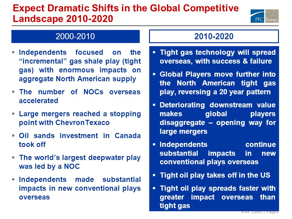 IPAA Lunch | Page 8 Expect Dramatic Shifts in the Global Competitive Landscape 2010-2020  Independents focused on the incremental gas shale play (tight gas) with enormous impacts on aggregate North American supply  The number of NOCs overseas accelerated  Large mergers reached a stopping point with ChevronTexaco  Oil sands investment in Canada took off  The world's largest deepwater play was led by a NOC  Independents made substantial impacts in new conventional plays overseas 2000-2010  Tight gas technology will spread overseas, with success & failure  Global Players move further into the North American tight gas play, reversing a 20 year pattern  Deteriorating downstream value makes global players disaggregate – opening way for large mergers  Independents continue substantial impacts in new conventional plays overseas  Tight oil play takes off in the US  Tight oil play spreads faster with greater impact overseas than tight gas 2010-2020