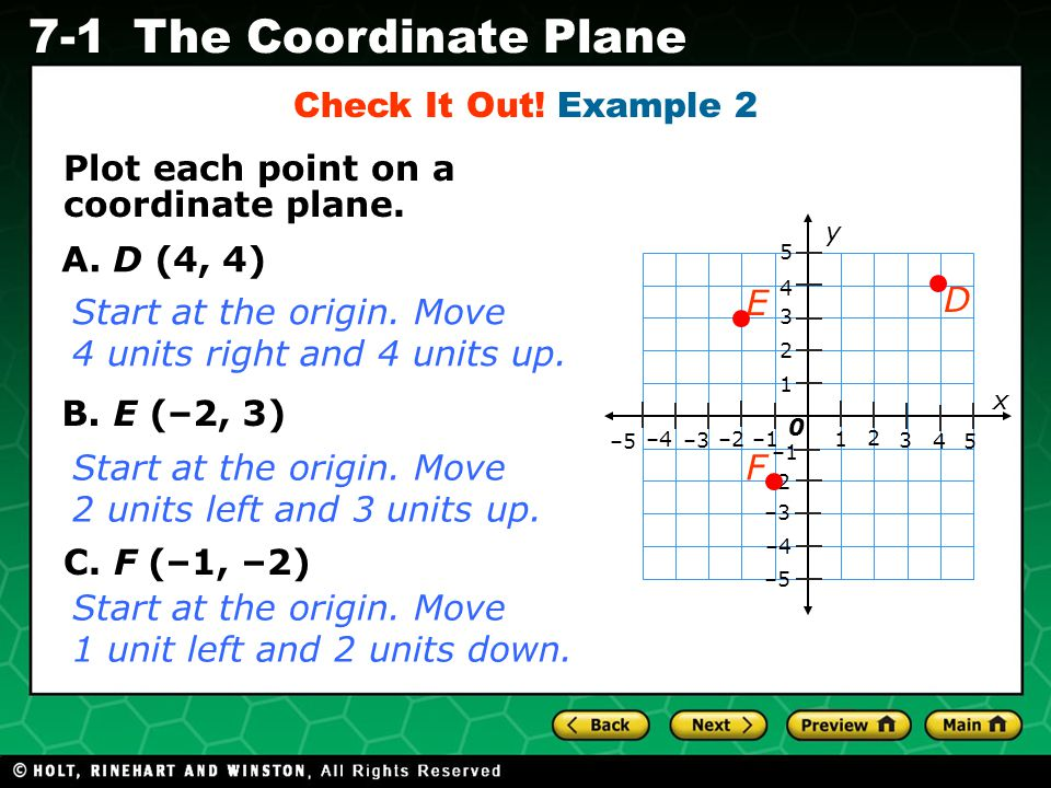 Holt CA Course 1 7-1The Coordinate Plane Check It Out! Example 2 Plot each point on a coordinate plane. A. D (4, 4) Start at the origin. Move 4 units