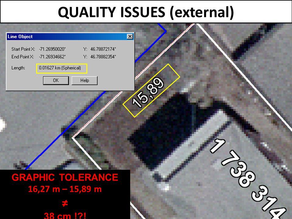 Constats iv.Visualisation des jeux de données géospatiales : données cadastrales GRAPHIC TOLERANCE 16,27 m – 15,89 m ≠ 38 cm ! .