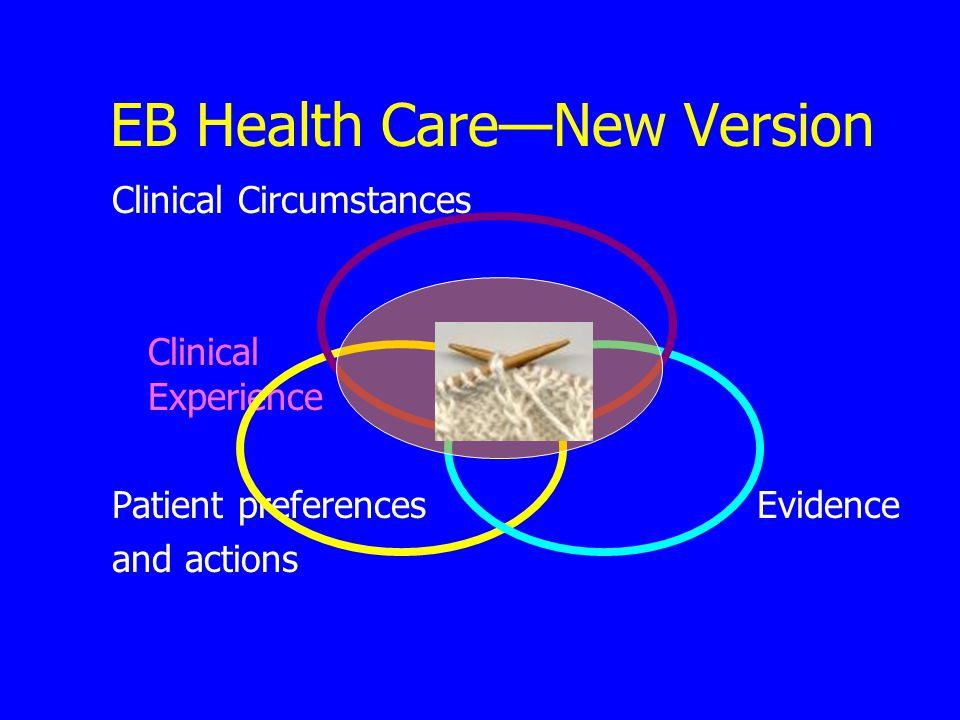 EB Health Care—New Version Clinical Circumstances Clinical Experience Patient preferences Evidence and actions