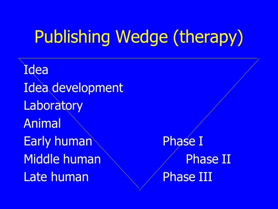 Publishing Wedge (therapy) Idea Idea development Laboratory Animal Early humanPhase I Middle human Phase II Late humanPhase III