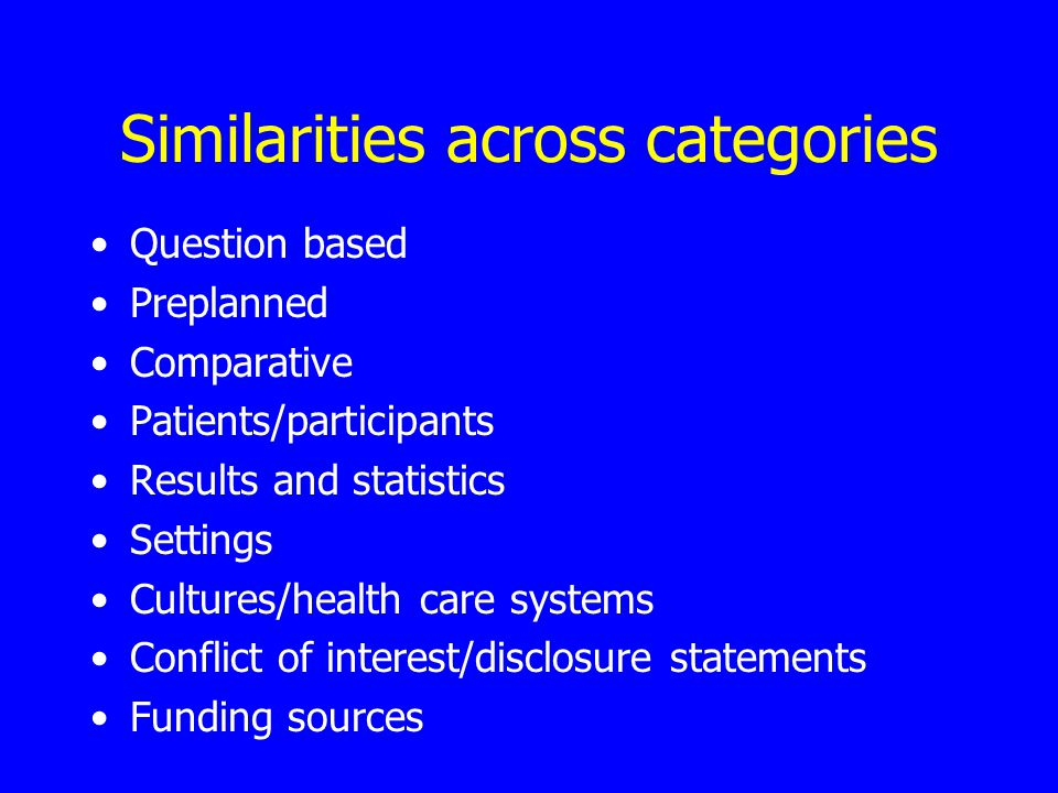 Similarities across categories Question based Preplanned Comparative Patients/participants Results and statistics Settings Cultures/health care systems Conflict of interest/disclosure statements Funding sources