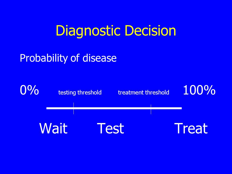Diagnostic Decision Probability of disease 0% testing threshold treatment threshold 100% Wait TestTreat