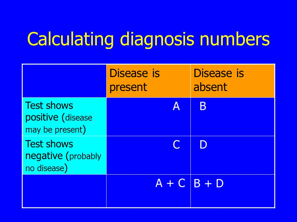 Calculating diagnosis numbers Disease is present Disease is absent Test shows positive ( disease may be present ) A B Test shows negative ( probably no disease ) C D A + CB + D