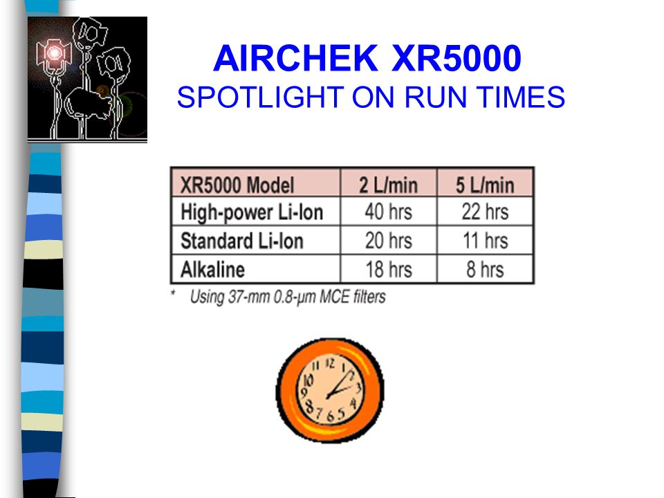 AIRCHEK XR5000 SPOTLIGHT ON RUN TIMES