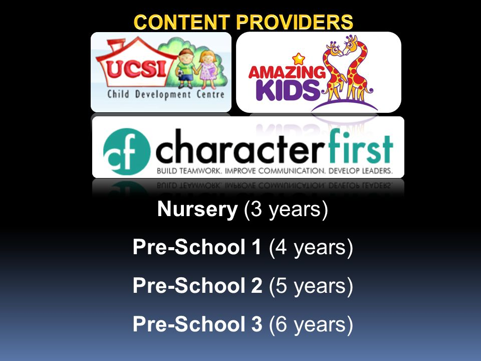 Nursery (3 years) Pre-School 1 (4 years) Pre-School 2 (5 years) Pre-School 3 (6 years)