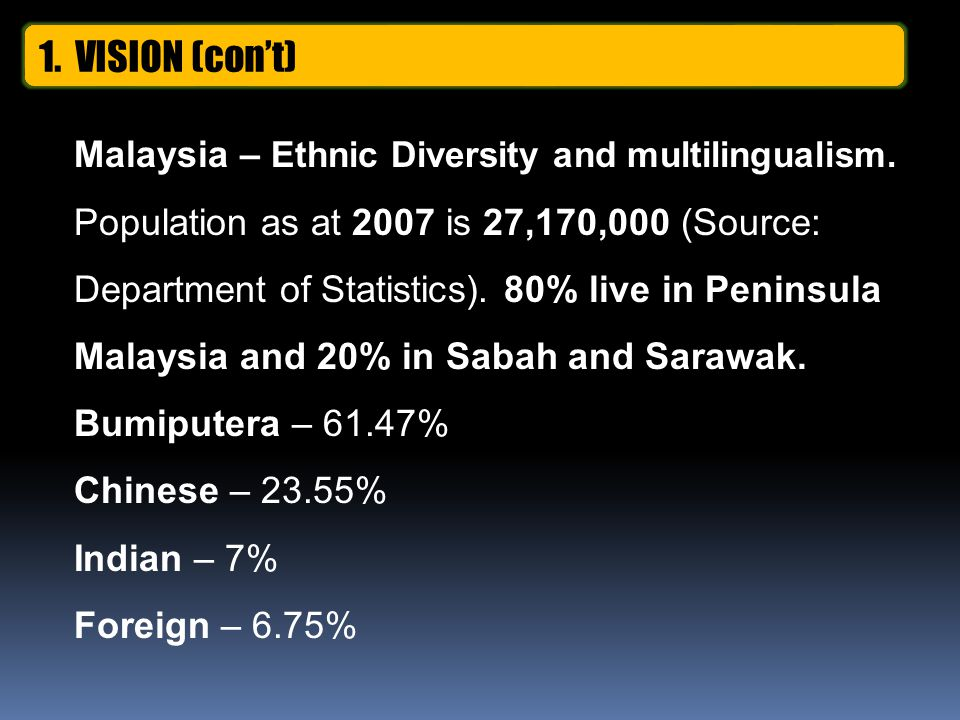 Malaysia – Ethnic Diversity and multilingualism.