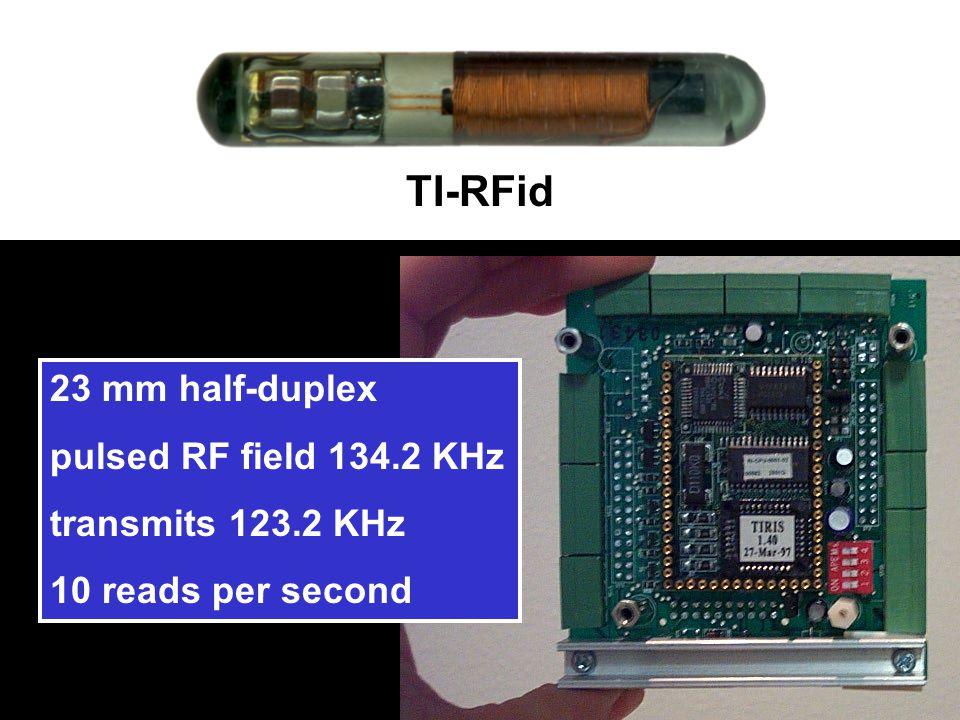 HDX PIT tags TI-RFid 23 mm half-duplex pulsed RF field 134.2 KHz transmits 123.2 KHz 10 reads per second