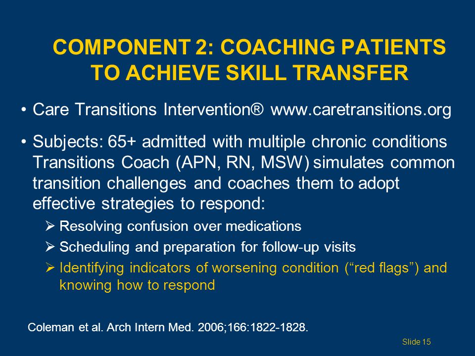 COMPONENT 2: COACHING PATIENTS TO ACHIEVE SKILL TRANSFER Care Transitions Intervention® www.caretransitions.org Subjects: 65+ admitted with multiple chronic conditions Transitions Coach (APN, RN, MSW) simulates common transition challenges and coaches them to adopt effective strategies to respond:  Resolving confusion over medications  Scheduling and preparation for follow-up visits  Identifying indicators of worsening condition ( red flags ) and knowing how to respond Coleman et al.
