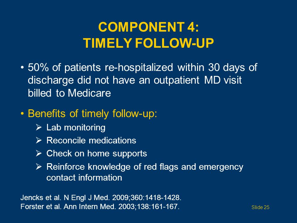 COMPONENT 4: TIMELY FOLLOW-UP 50% of patients re-hospitalized within 30 days of discharge did not have an outpatient MD visit billed to Medicare Benefits of timely follow-up:  Lab monitoring  Reconcile medications  Check on home supports  Reinforce knowledge of red flags and emergency contact information Jencks et al.