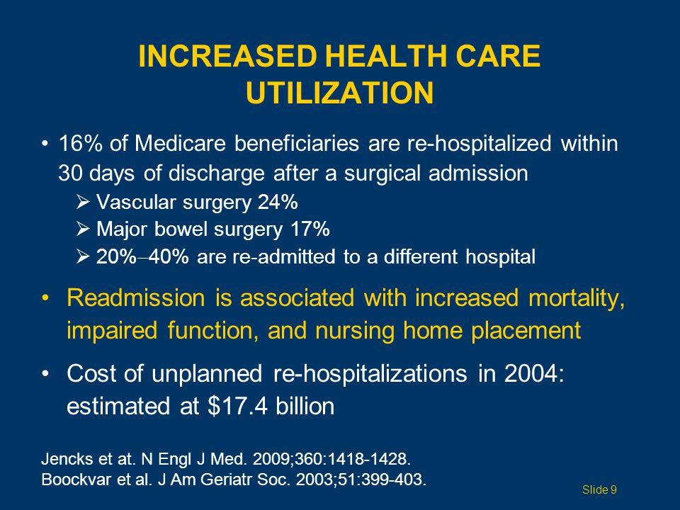 INCREASED HEALTH CARE UTILIZATION 16% of Medicare beneficiaries are re-hospitalized within 30 days of discharge after a surgical admission  Vascular