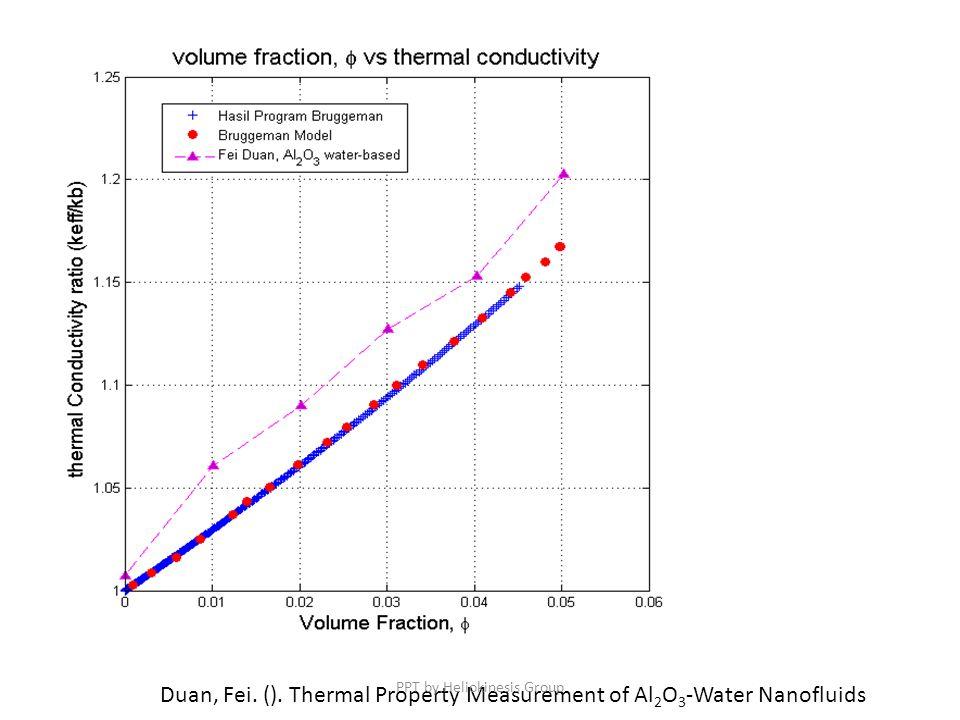 Duan, Fei. (). Thermal Property Measurement of Al 2 O 3 -Water Nanofluids PPT by Heliokinesis Group
