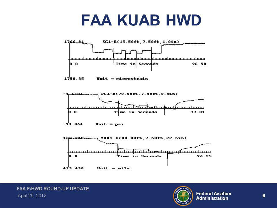 6 Federal Aviation Administration FAA F/HWD ROUND-UP UPDATE April 25, 2012 FAA KUAB HWD